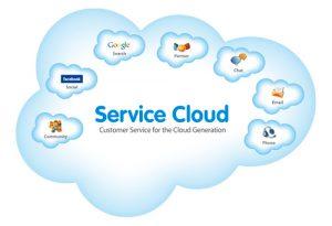 les-services-de-salesforce
